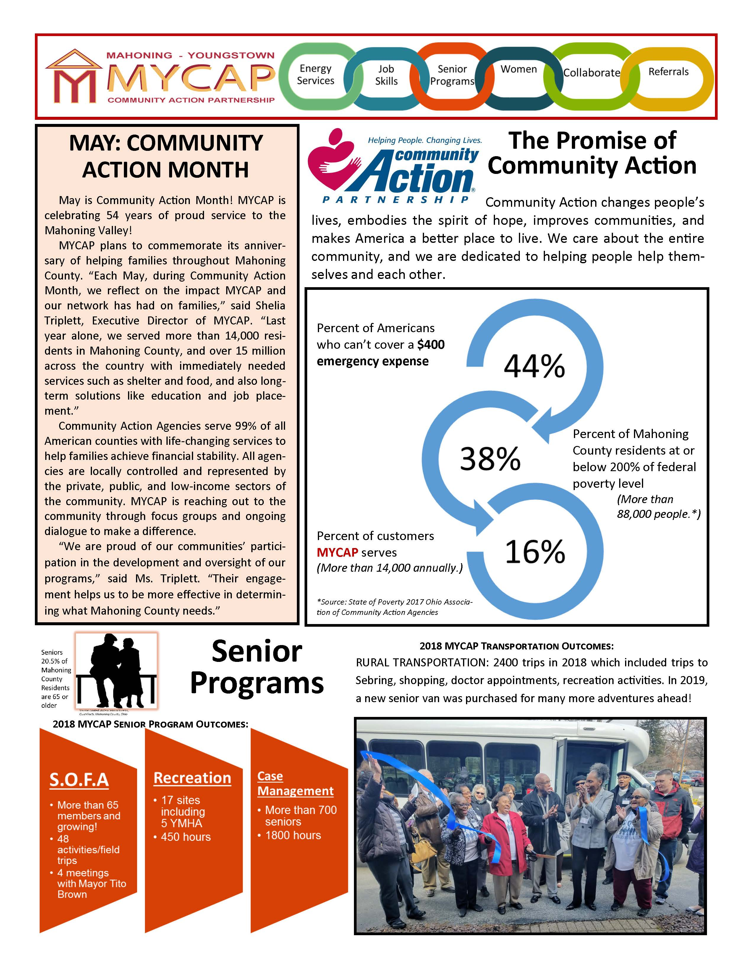 May 1 Community Action Month Page 1